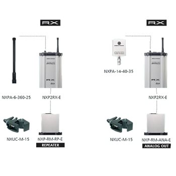 Neutrik Extension kit including 2 x NXP2RX-E, one with a repeater module and one with an analogue module and NXP-KIT-E-E  - Click to view a larger image