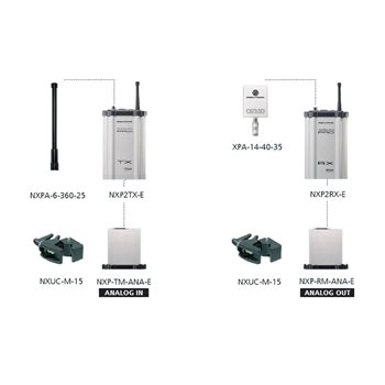 Neutrik Starter kit including 1 x NXP2TX-E, 1 x NXP2RX-E, both with analogue modules and antennas NXP-KIT-S-E  - Click to view a larger image